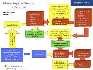 Nuestra metodologia de gestión, optimización y rediseño de procesos